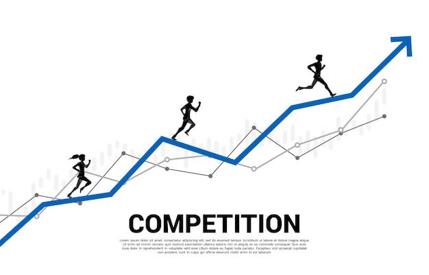 Silueta de empresario y empresaria en gráfico creciente. concepto de personas listas para comenzar una carrera y un negocio.