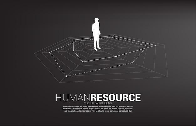 Silueta de hombre de negocios de pie en el gráfico de araña. concepto de reclutamiento perfecto. recursos humanos. poner al hombre correcto en el trabajo correcto.