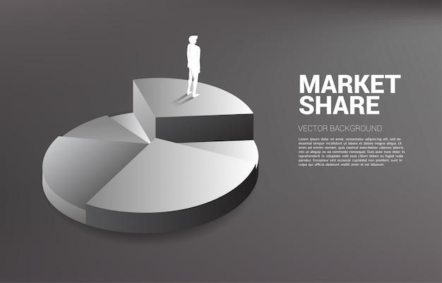 Silueta de hombre de negocios de pie en la parte superior del gráfico circular