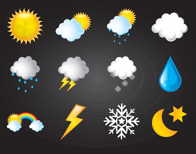 Simbolos climaticos