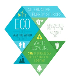 Símbolos de gráficos de infografías de ecología