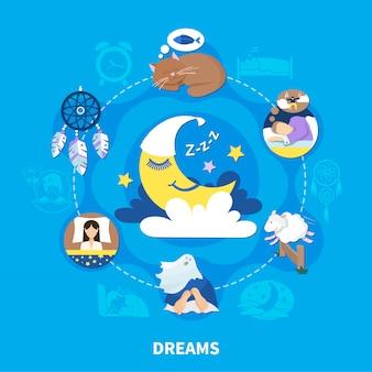 Símbolos de sueños nocturnos composición fiat