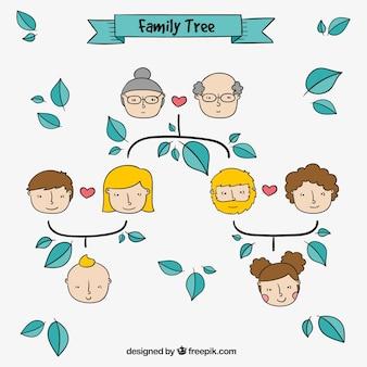 Simpático árbol de familia con personas dibujadas a mano
