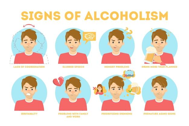 Síntomas de adicción al alcohol. infografía de peligro de alcoholismo