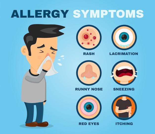Síntomas de alergia problema infográfico. diseño de ilustración de dibujos animados plana. estornudos persona hombre personaje.