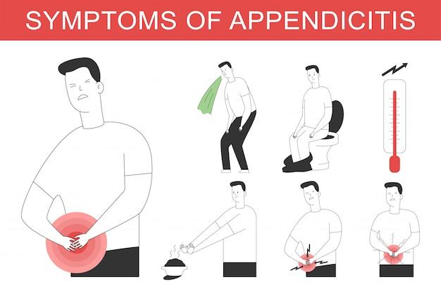 Síntomas de apendicitis en blanco
