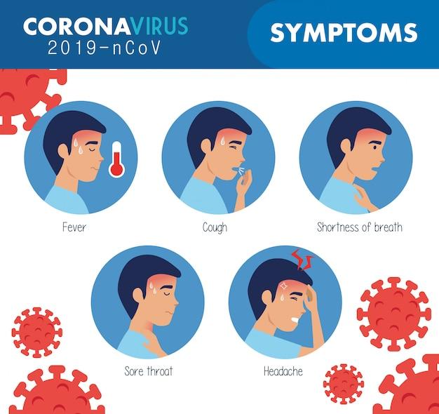Síntomas de coronavirus 2019 ncov con partículas