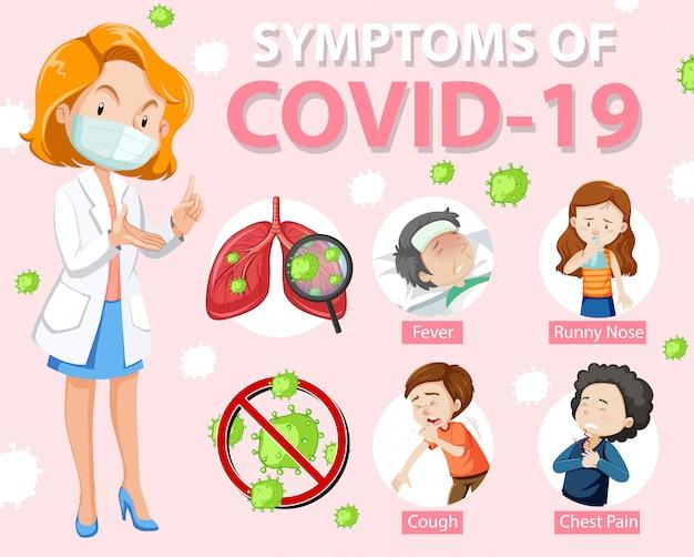 Síntomas de covid-19 o infografía de estilo de dibujos animados de coronavirus