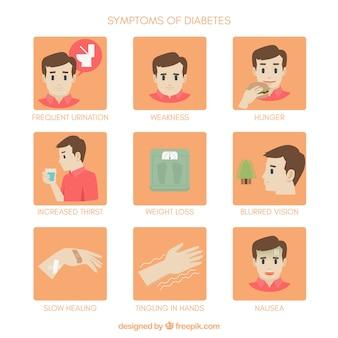 Síntomas de diabetes en estilo plano