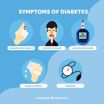 Síntomas de diabetes con diseño plano
