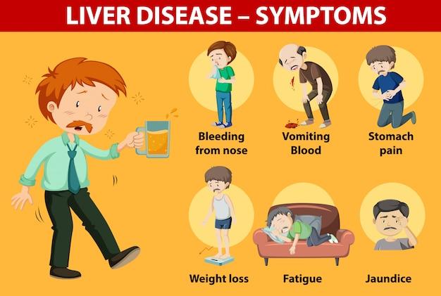 Síntomas de enfermedad hepática estilo de dibujos animados estilo de dibujos animados infografía