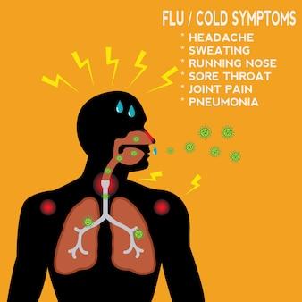 Síntomas de gripe y resfrío con el hombre que inhala el patógeno