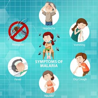 Síntomas de la infografía de estilo de dibujos animados de malaria