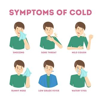 Síntomas de resfriado y gripe infografía.