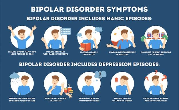 Síntomas del trastorno bipolar infografía de enfermedad de salud mental.