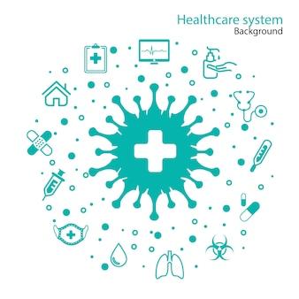 Sistema de cuidado de la salud