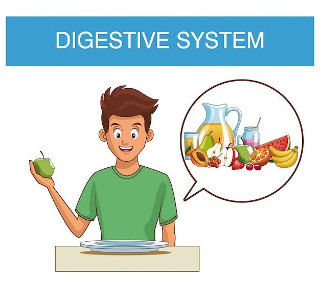 Sistema digestivo y nutrición