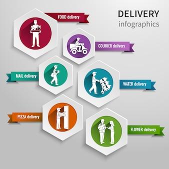 El sistema infographic de la entrega con los elementos del correo de la pizza de la flor del agua del mensajero de la comida del hexágono vector el ejemplo.