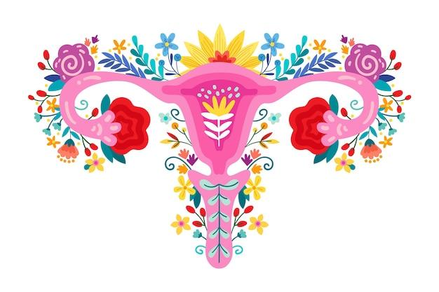 Sistema reproductor femenino de diseño plano con flores.
