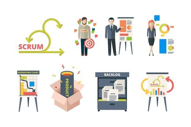 Sistema scrum. procesos de negocio gestión del tiempo agilidad metodología de trabajo en equipo marco desarrollo de software gestión de proyectos vector. ilustración de desarrollo de proyectos de software de estrategia de sistema ágil
