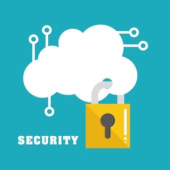 Sistema de seguridad y tecnología