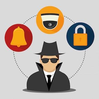 Sistema de seguridad y tecnologías