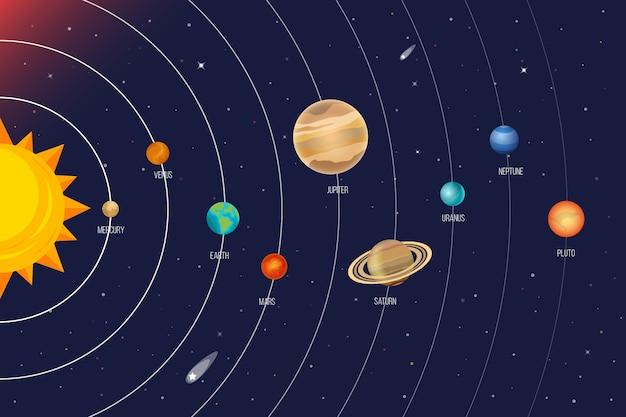 Sistema solar colorido infografía
