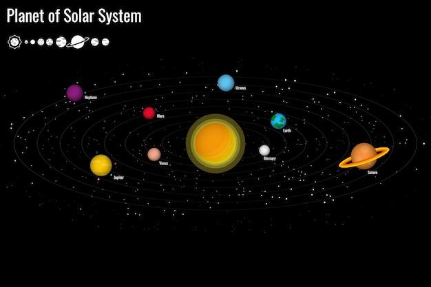 Sistema solar en el espacio para la educación. vector e ilustración.