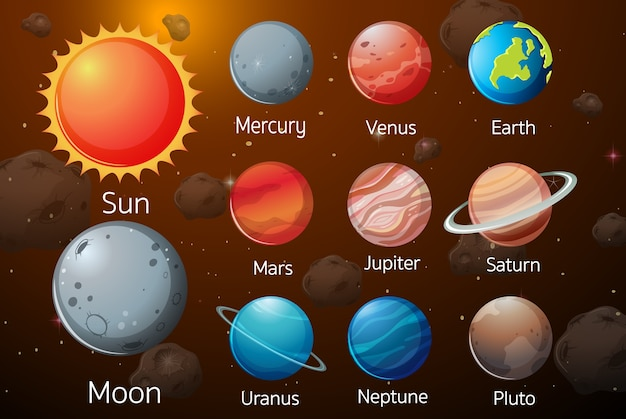 Sistema solar en la galaxia
