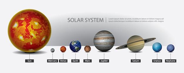 Sistema solar de nuestros planetas ilustración vectorial