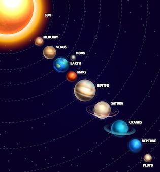 Sistema solar con sol y planetas.