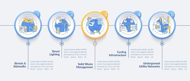 Sistema de utilidad, plantilla de infografía de servicio de instalaciones
