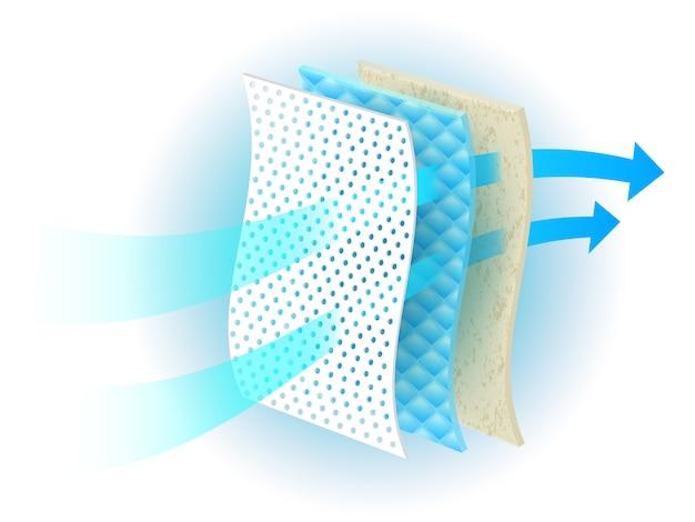 Sistema de ventilación a través de muchos materiales.