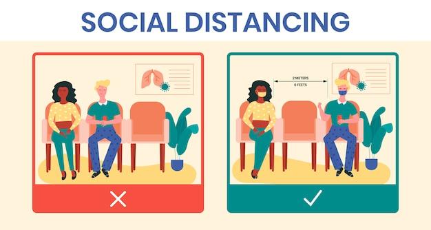 Situación, que ilustra el distanciamiento social correcto e incorrecto. prevención de la infección por coronavirus al mantener una distancia