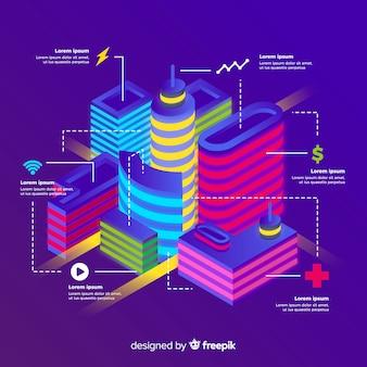 Smart city en isométrico