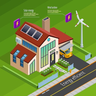Smart home energy generation isometric poster