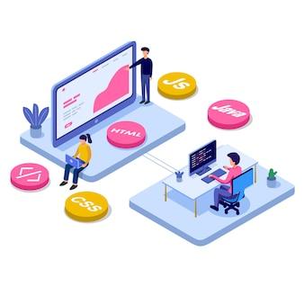 Software, desarrollo web, concepto de programación.