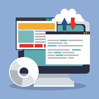 Software y programación