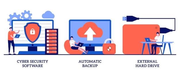 Software de seguridad cibernética, copia de seguridad automática