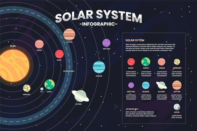 Sol y ocho planetas orbitando alrededor