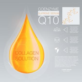 Solución cosmética. esencia de gota de aceite de colágeno suprema con hélice de adn.