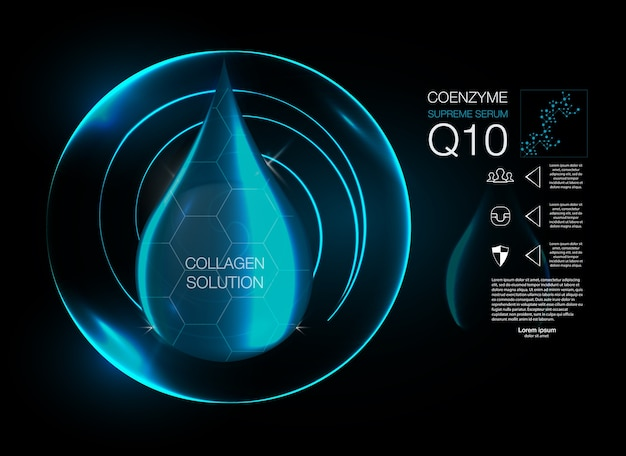 Solución cosmética. esencia de gota de aceite de colágeno supremo con hélice de adn.