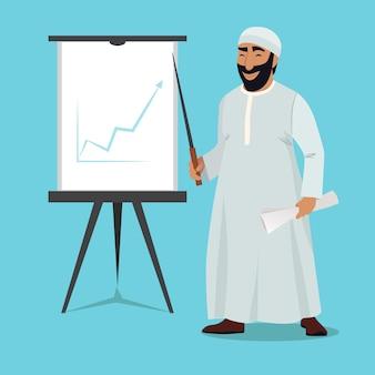 Soporte de hombre de negocios árabe y apuntando sobre tablero blanco