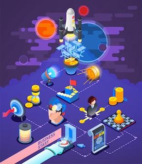 Startup emprendimiento composición isométrica