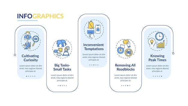 Superar la plantilla de infografía de procrastinación. pequeñas tareas, elementos de diseño de presentación en horas pico. visualización de datos con cinco pasos. gráfico de la línea de tiempo del proceso. diseño de flujo de trabajo con iconos lineales
