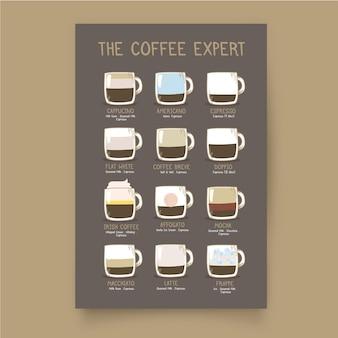 Surtido de póster de café