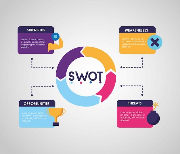 Swot - análisis infográfico