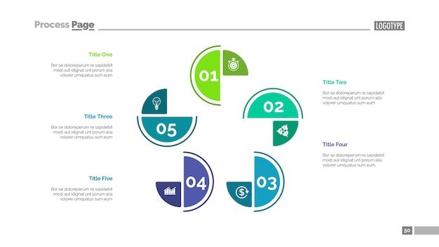 Tabla de ciclo con plantilla de cinco elementos