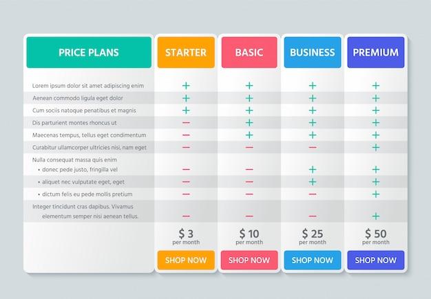 Tabla de comparación de precios. ilustración. plantilla de color del plan gráfico.