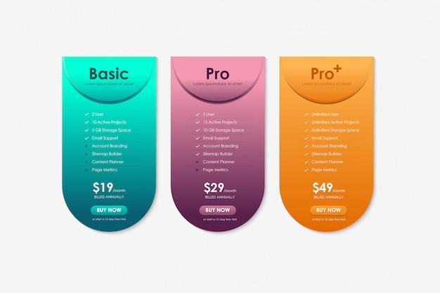 Tabla de comparación de precios, plantilla de tabla de precios para sitios web, aplicaciones y negocios, planes de suscripción